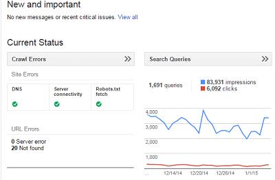 tool seo terbaik produk google webmasters tool