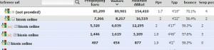 jumlah pengunjung datang ke blog